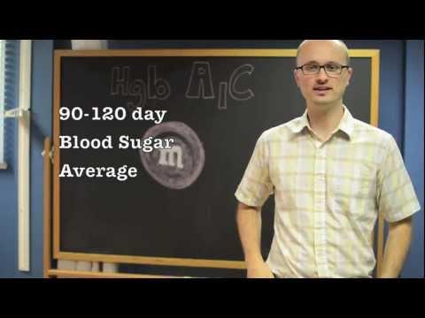 hemoglobin-a1c:-a-candy-shell