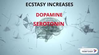 Ecstasy Infomercial