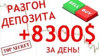 """Безрисковый разгон депозита по торговой стратегии """"Форекс Импульс"""""""