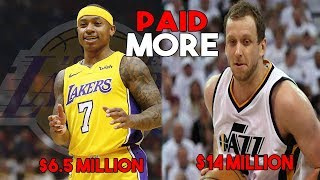 WHICH NBA PLAYER GETS PAID MORE?
