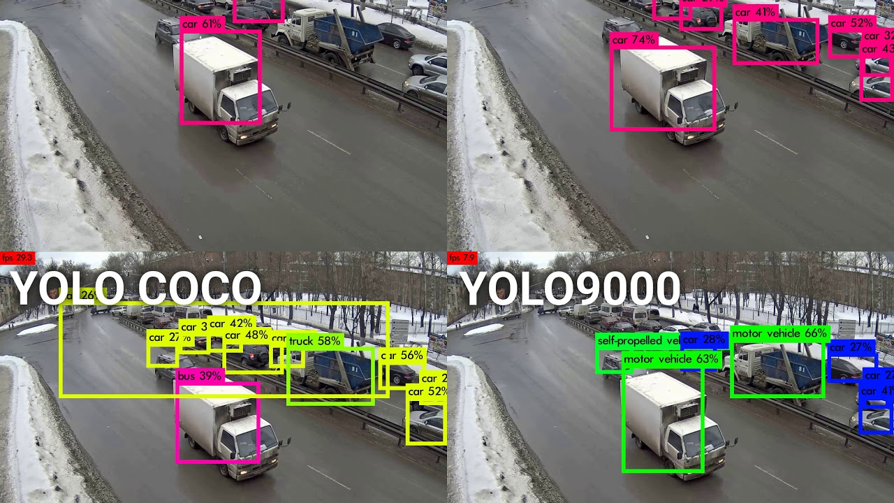 Traffic camera object detection with 4xYOLO #1