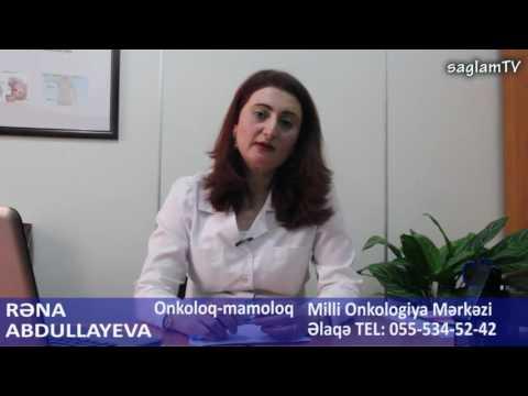 Мастопатия -