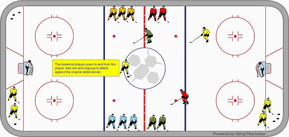 Peewee breakout regroup 2-on-1 animated hockey drill - YouTube