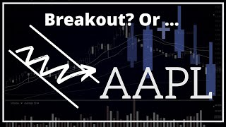 AAPL Stock Review - Apple Stock Analysis- Feb 2nd