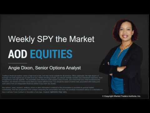 SPY the Market Week of 3/27/17