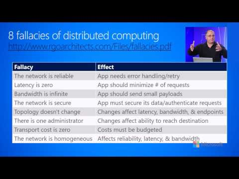 2.1.a-Networking--Fundamentals--Fallacies of distributed computing
