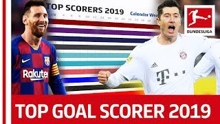 Who is Europe's Top Goal Scorer in 2019 - Powered by FDOR