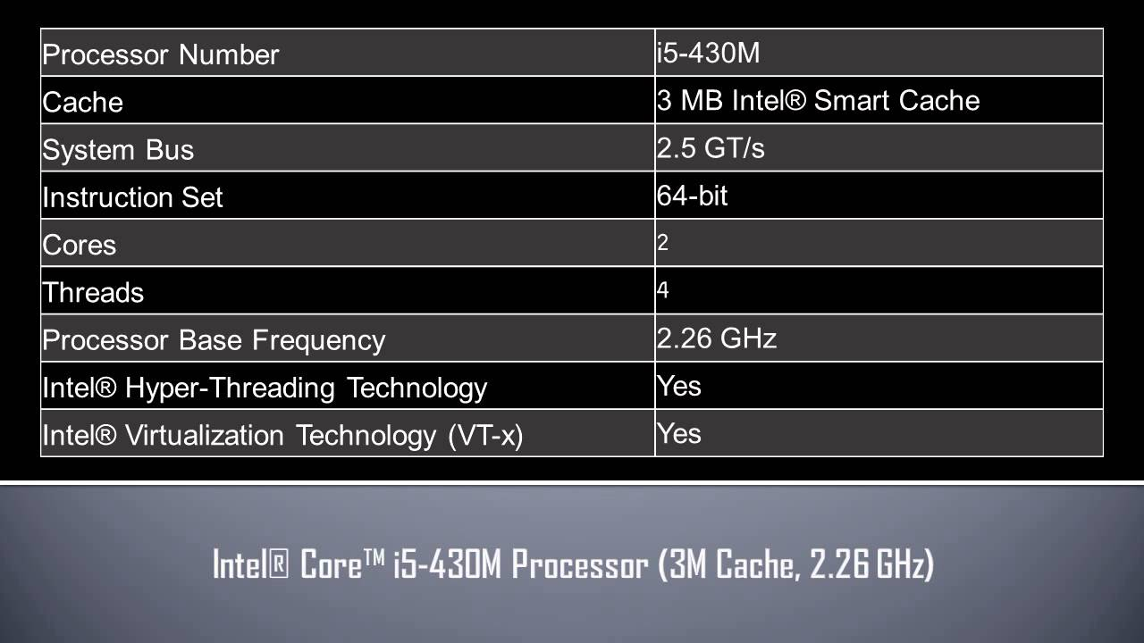 INTEL CORE I5 CPU M430 2.27GHZ DRIVER FOR WINDOWS DOWNLOAD