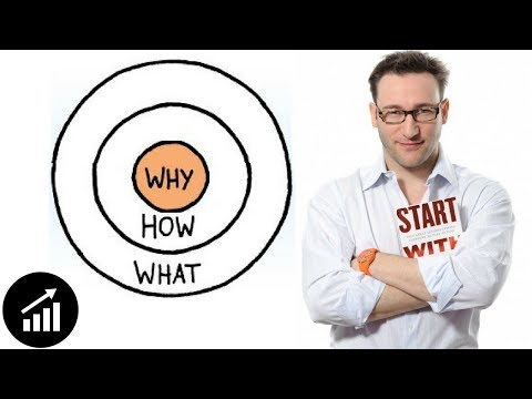 #36 - Start With Why: How Great Leaders Inspire Everyone To Take Action - Book Review