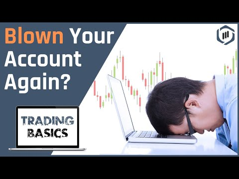 Why You SHOULD Have One - Trading Risk Management Strategy