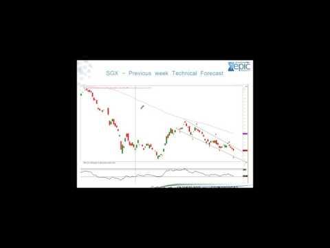 Free Webinar on KLSE & SGX Market Wrap Up with Technical Forecast