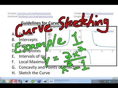 Guidelines to Curve Sketching - Examples Part 1: y = 2*x^2/(x^2-1)