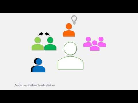 Apprenticeships: Off The Job Training