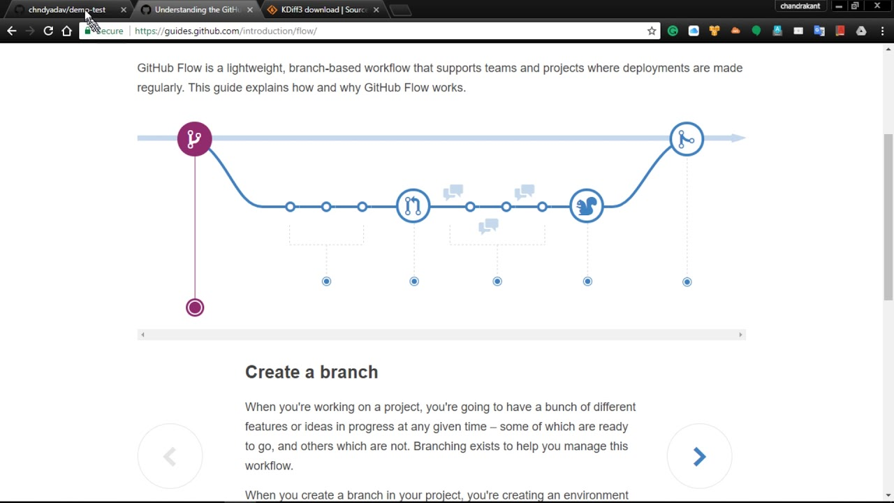 Learn commands- git pulling, git fetch | Creating branches in Github | Part  7