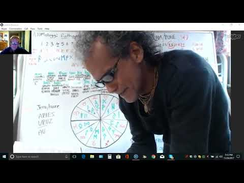 ATOMology: fu-th-A-R-C and the 'Ram' Runes (holoGram) santos bonacci