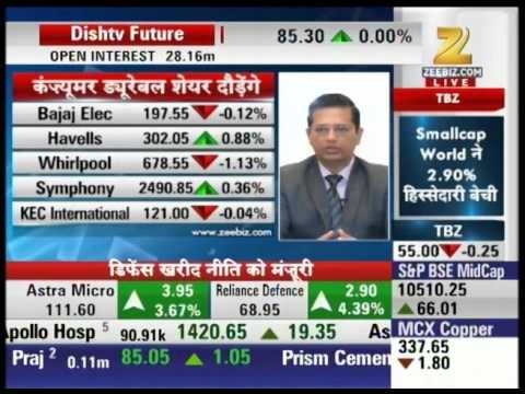 Tips on Consumer Durables: Markets Now
