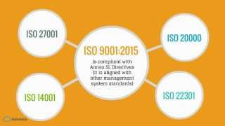 ISO 9001:2015 vs. 2008 revision. What has changed?