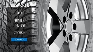 2018 SUV Winter Tire Test | 275/45 R20