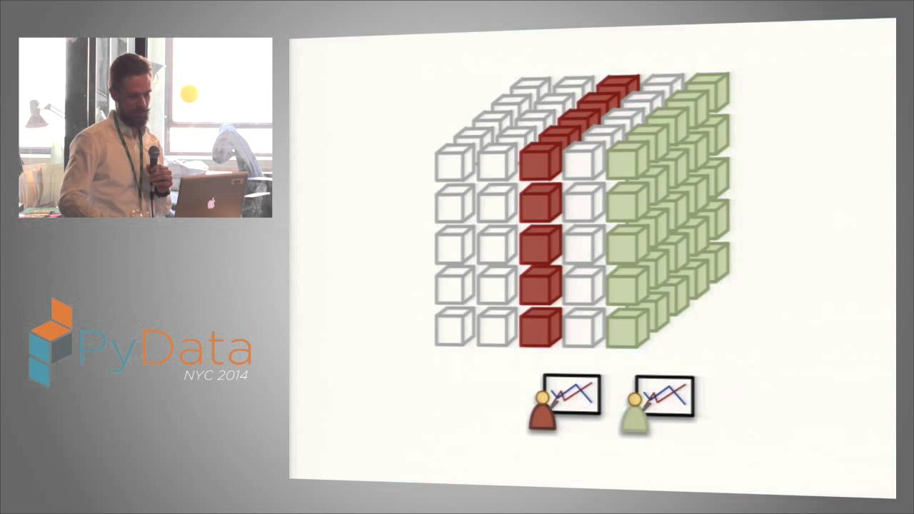 Image from Stefan Urbanek - Data Warehouse and Conceptual Modeling with Cubes 1.0