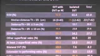 Venosa superficial slideshare trombosis