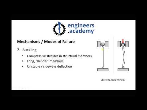 6 Common Modes of Mechanical Failure in Engineering Components