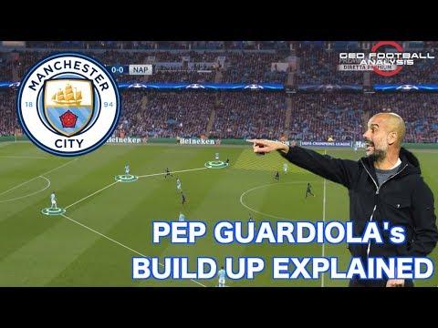 Mancity's BUILD UP PLAY | Tactical Analysis | Pep Guardiola