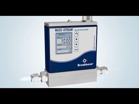 MASS-STREAM Durchflussmesser/-regler für Gase - Funktionsprinzip