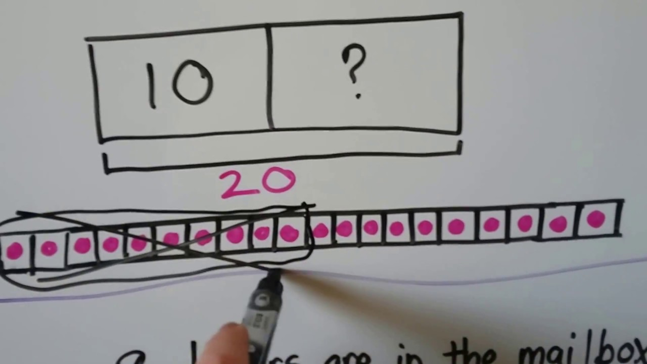 Famous Subtract 10 From 20 Pictures - Math Worksheets - modopol.com