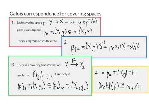 8.06 Galois correspondence for covering spaces 2. Summary and examples