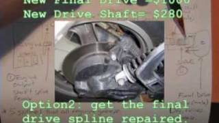 BMW K75 K100 Final Drive Driveshaft Spline Failure Causes