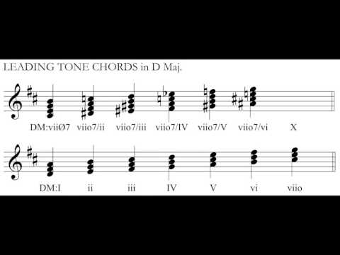 Music Theory – Secondary Leading Tone Chords.