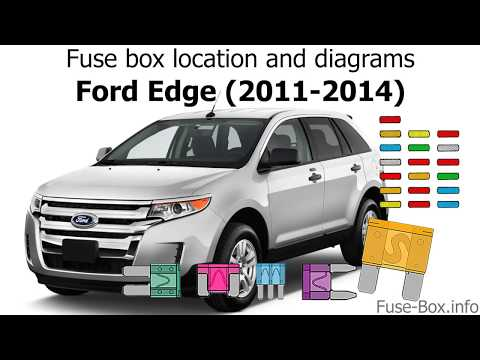 Fuse box location and diagrams: Ford Edge (2011-2014)