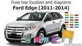 Fuse Box Location And Diagrams Ford Edge 2015 2019