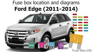 fuse box location and diagrams: ford edge (2011-2014) - youtube  youtube
