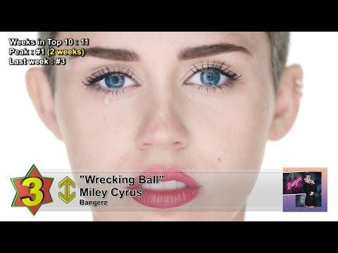 Top 10 Songs - Week Of December 7, 2013
