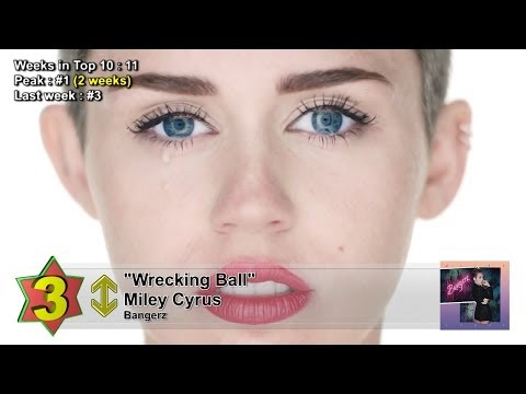 Top 10 Songs - Week Of August 17, 2013
