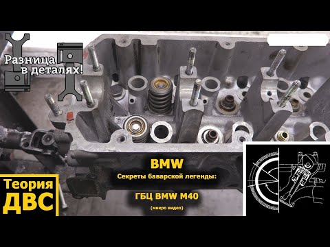 Фото к видео: BMW Секреты баварской легенды - ГБЦ BMW M40 (микро видео)