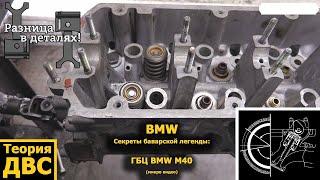BMW Секреты баварской легенды: ГБЦ BMW M40 (микро видео)(http://suprotec.ru/ http://vk.com/suprotec_official https://instagram.com/suprotec_official ..., 2015-11-17T18:49:37.000Z)