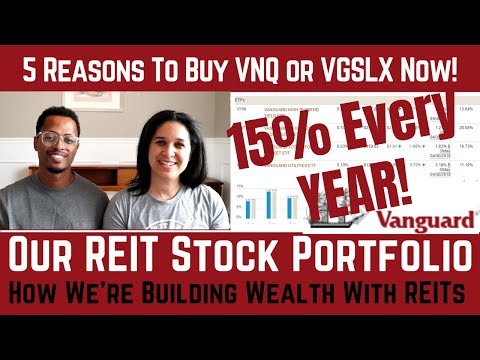 5 Reasons to BUY NOW | REITs (Real Estate Investment Trusts)