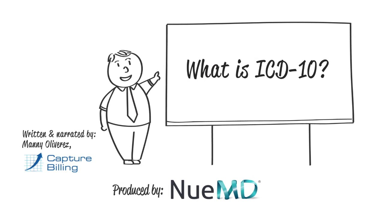 Icd-10 Basics  What Is Icd-10