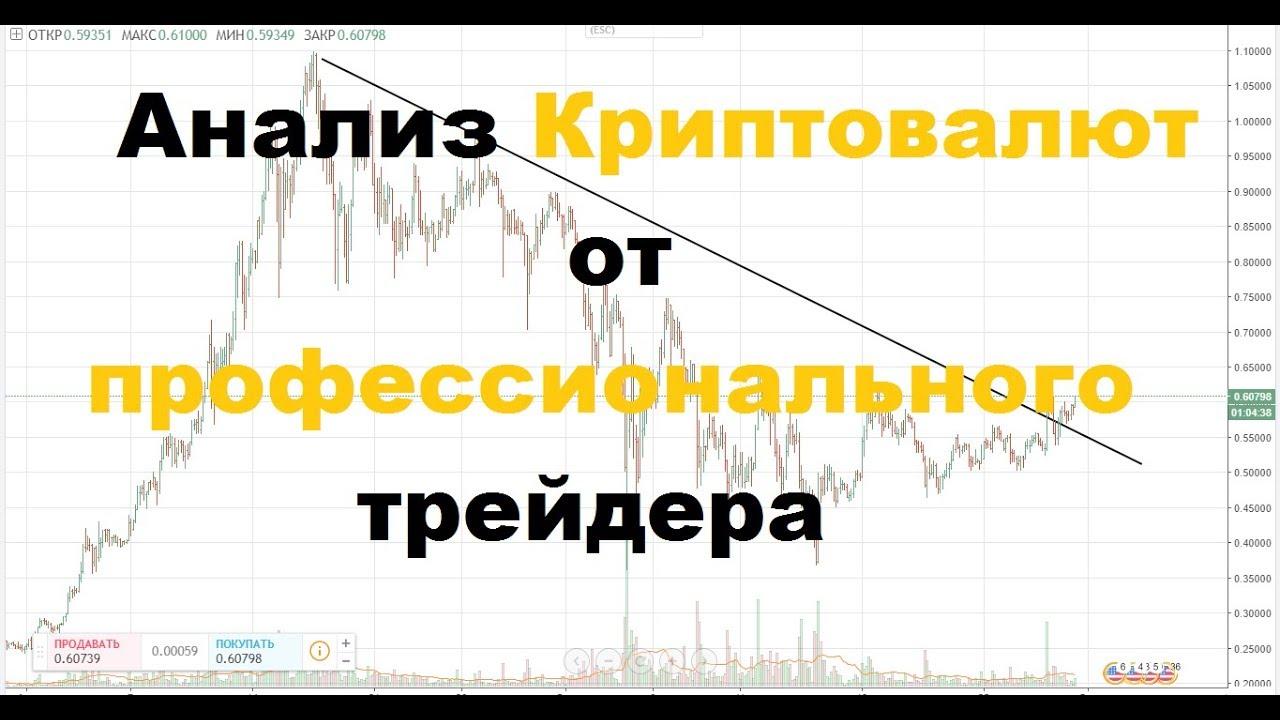 Анализ Графиков Криптовалют и Биткоина от Профессионального Трейдера.