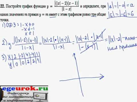 Задачи с решением по графику учебник чеснокова решение задач