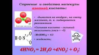 презентация азотная кислота и ее свойства