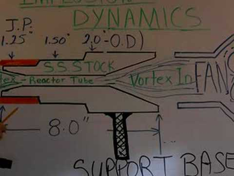 #21-IMPLOSION DYNAMICS-How To Make a Joe Pipe Holder Device.