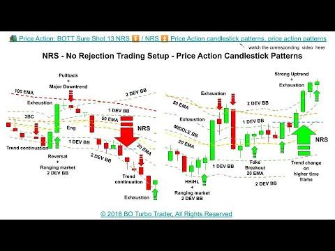 Download 📚 Price Action: BOTT Sure Shot 13 NRS  ⏬ 14 EX ⏫ 15 PoE -  Price Action candlestick patterns, price