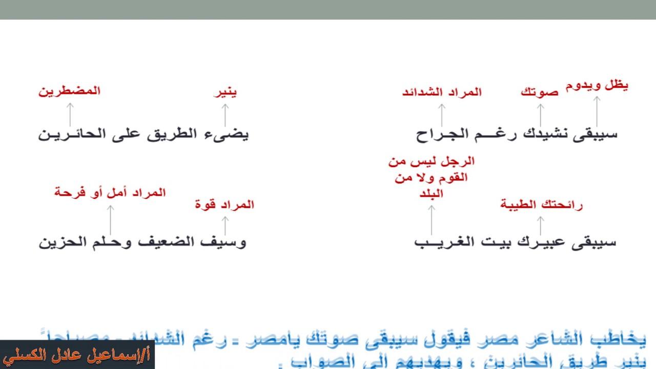 نص عشقناك يا مصر للصف الأول الإعدادي