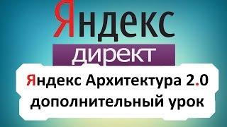 Настройка Яндекс Директ Видеурок 2014. Яндекс Архитектура