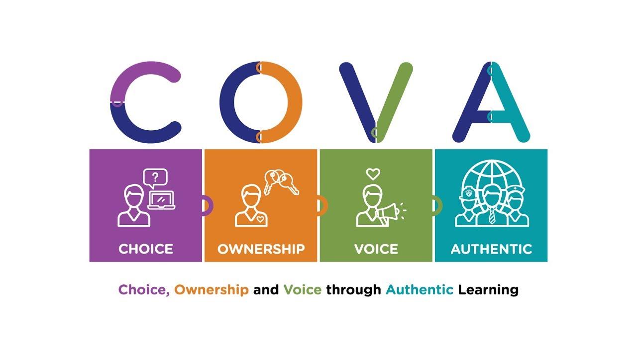 COVA: The Solution to Prosperous ePortfolios