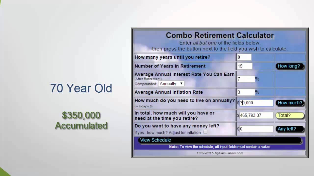 Retirement Withdrawal Calculator In Action