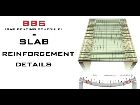 BBS (Bar Bending Schedule) - Slab Reinforcement Details